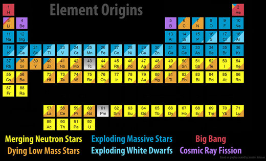 Origin%20elements%20-%20resize.jpg